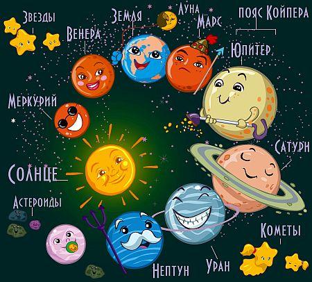 kak-poiavliautsia-planety